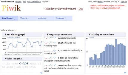 web analytics afs analytics free web site analytics free sexy butt