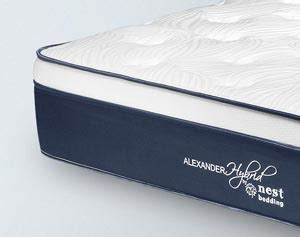 Can You Return A Mattress by Signature Hybrid Mattress Review Is It As
