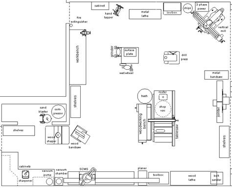 layout of car workshop auto shop layout best layout room