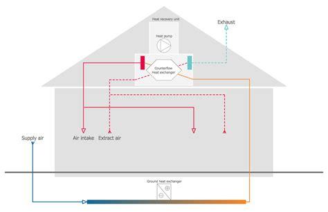 building planner conceptdraw sles building plans hvac