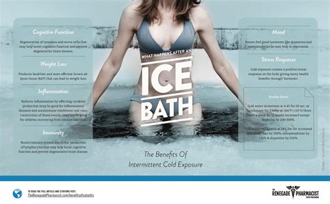 Baths Or Showers what happens after an ice bath the renegade pharmacist