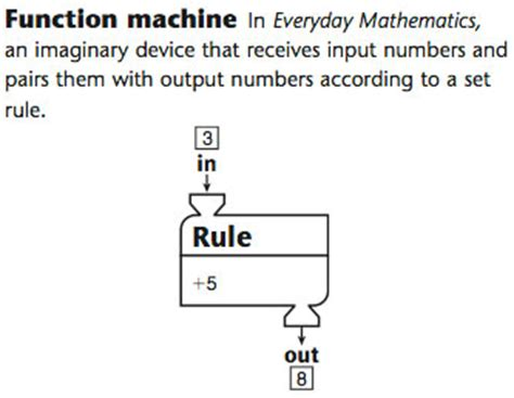 geometry template everyday mathematics everyday mathematics