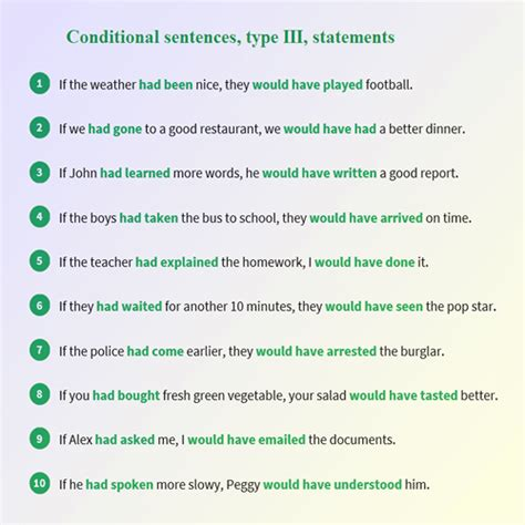 pattern of conditional sentence type 3 conditional sentences type 3