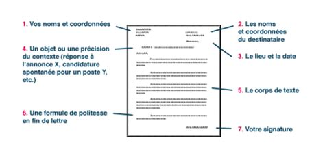 Exemple D Une Lettre Formelle Delf B2 Les D Une Lettre Dune And