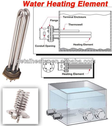 induction geyser vs heat copper can bend electric induction water heater element coils buy induction water heater