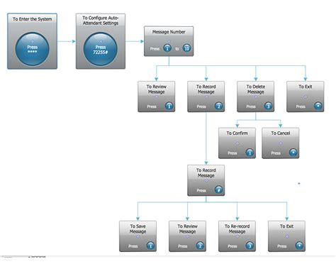interactive flowchart create interactive flowchart create a flowchart