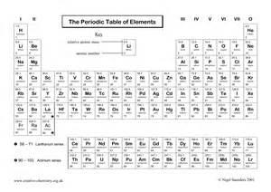 periodic trends worksheets fioradesignstudio