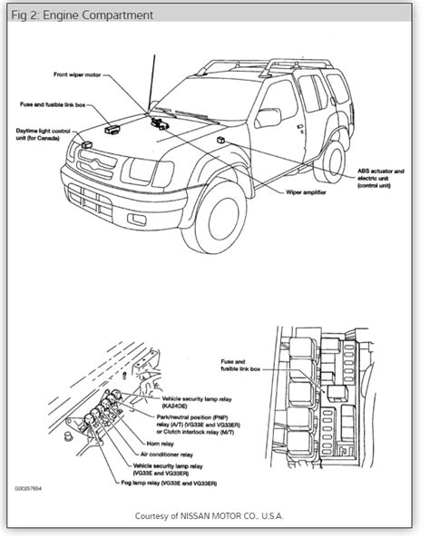 nissan x trail 2002 fuse box diagram wiring diagrams