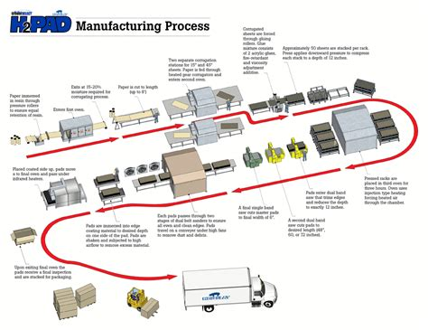 design for manufacturing papers image gallery manufacturing process