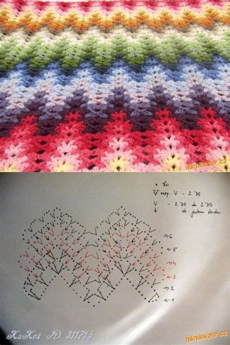 amish crochet patterns rainbow lightning ripple afghan diagram breaking amish