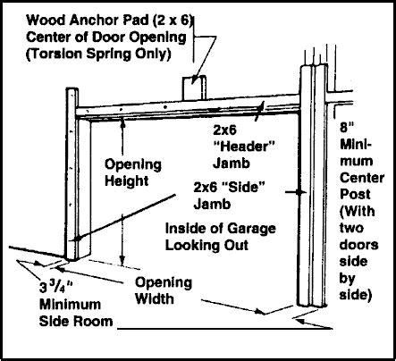 How To Frame Garage Door Opening Detailed Garage Door Installation