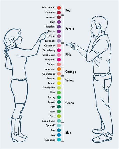 how to pick a lshade how to choose color schemes for your infographics visual