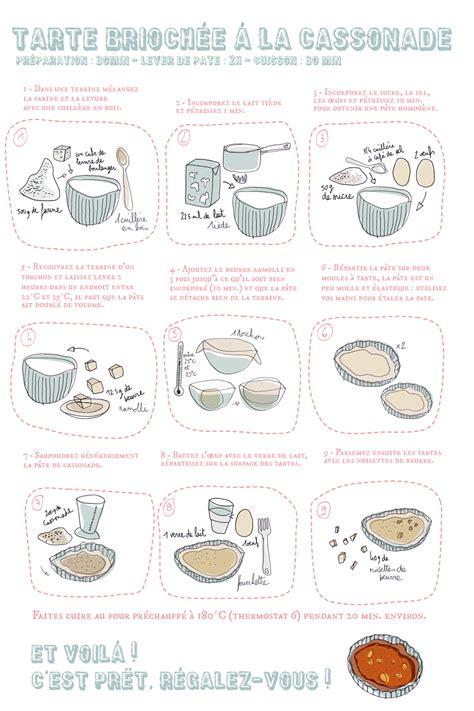 dessin recette de cuisine dessin de g 226 teau sp 233 culo