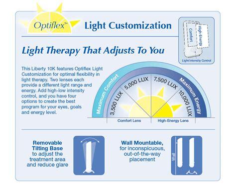 verilux happylight liberty energy l vt15c mood chart car interior design