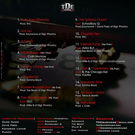 Section 80 Album by Kendrick Lamar Section 80 Album Cover Track List