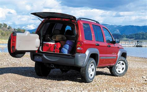 Jeep Recal Recalls 744 822 Jeep Grand Cherokees And Libertys For