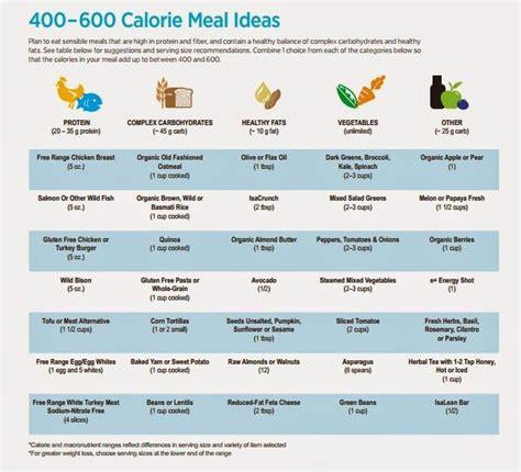 Detox Lunch Options by Best 25 Isagenix Reviews Ideas On Isagenix 30
