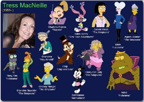 actor cartoon voices voice behind the cartoon charactors blogs2fun