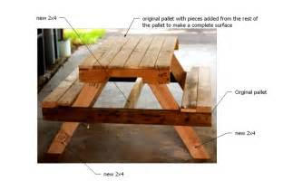 picnic table plans free white pallet picnic table how to diy projects