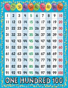 Number chart 1 100 in spanish number chart numbers 1 100
