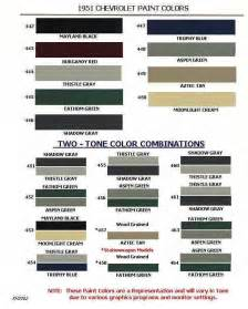 chevy color codes document moved