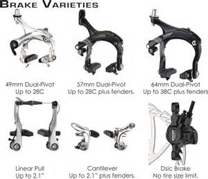 Brake System And Its Types Function