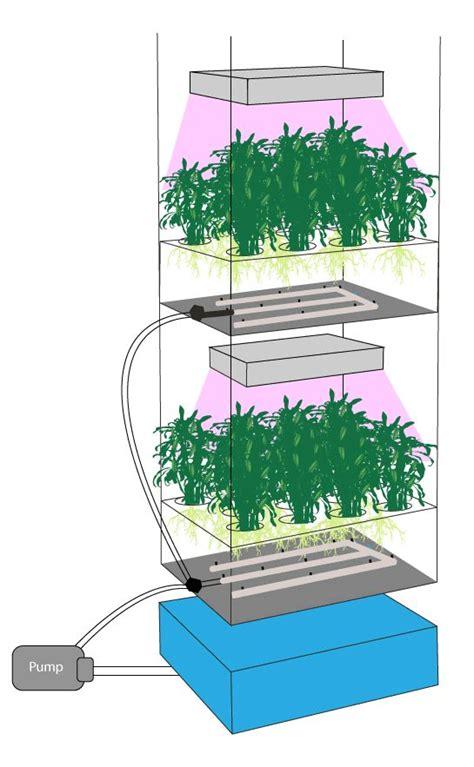 indoor hydroponic wall garden 17 best ideas about indoor vertical gardens on pinterest