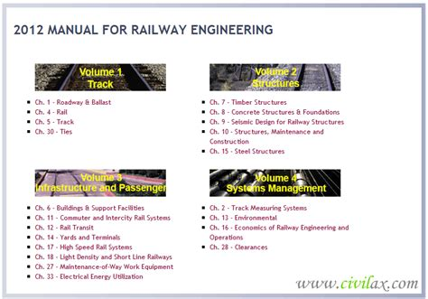 arema manual for railway engineering civil engineering