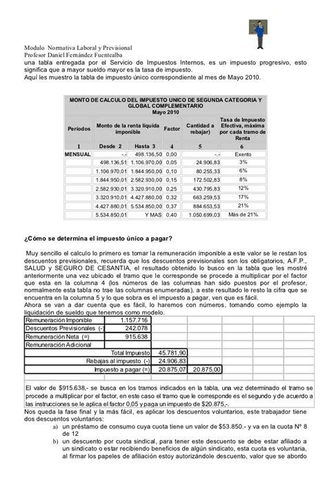 calculo isr 2015 ejemplos ejemplo calculo impuesto unico calcular impuestos como