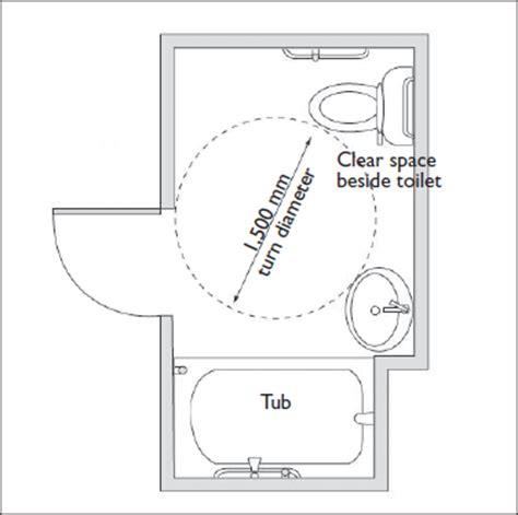 wheelchair accessible bathroom floor plans accessible housing by design bathrooms cmhc