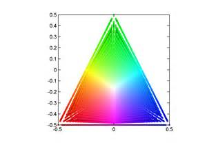 color triangle matlab generate color triangle stack overflow