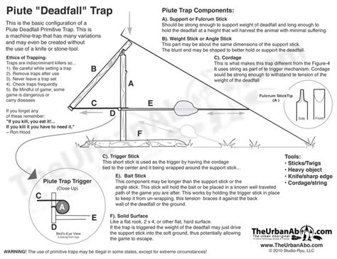 figure 4 trap diagram 316 best images about cing tracking fishing