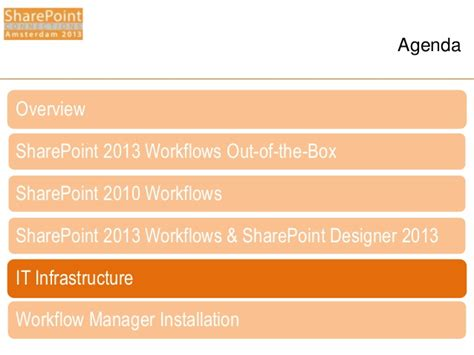 sharepoint 2013 foundation workflow spca2013 windows workflow manager for the it pro