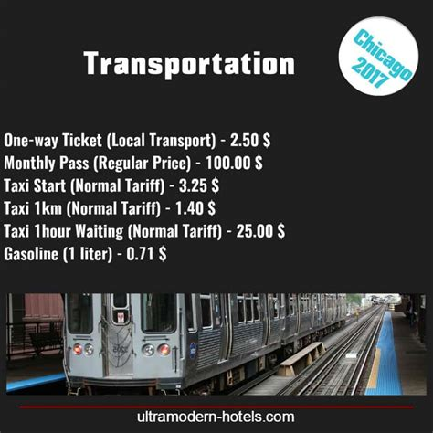 cost of living in chicago in 2017 food transport real cost of living in chicago in 2017 food transport real