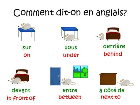 Comment Dit On Armoire En Anglais by To Learn The Vocabulary For Items Of Furniture Ppt