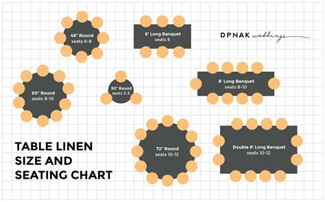 Table Linen Size Chart   DPNAK Weddings
