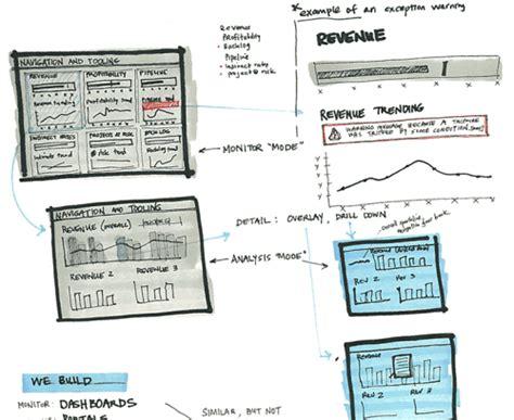 magazine layout wireframe 35 excellent wireframing resources smashing magazine