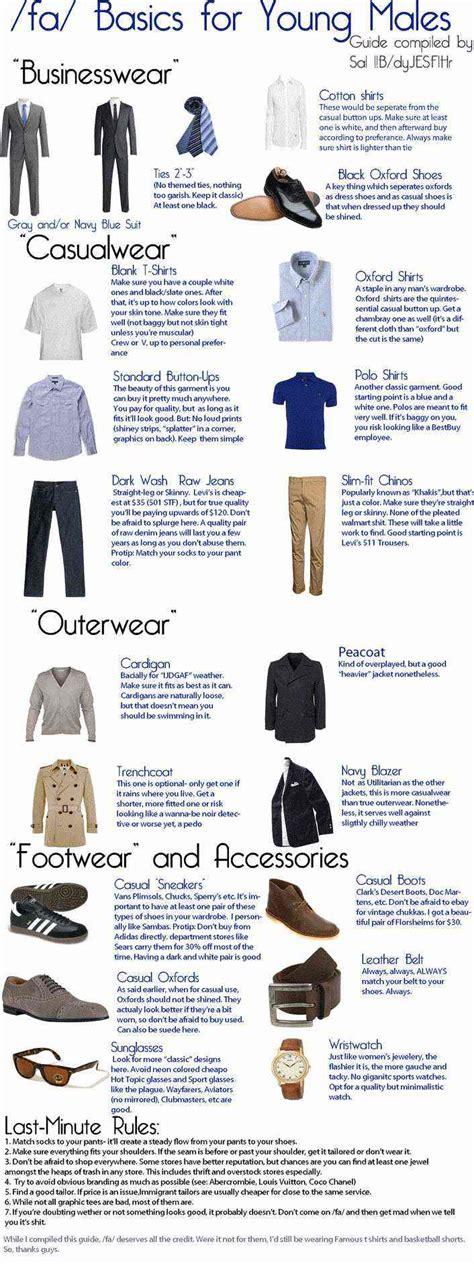 wardrobe tips the basic wardobe 4 0 malefashionadvice