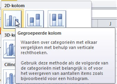 tutorial excel grafieken grafieken maken in excel 2010 06 easy learning