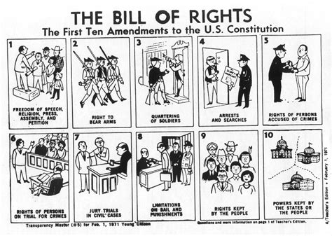 bill of rights the xx opinion
