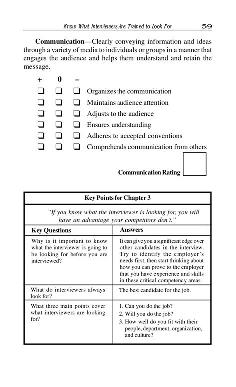 business english job interview practice