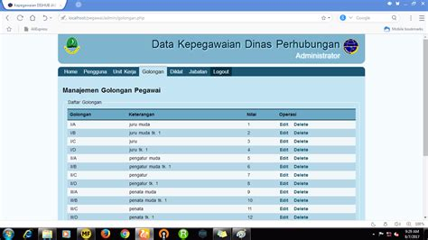 dcounrydesoftschoolear30 aplikasi database gudang download source code aplikasi data kepegawaian dinas
