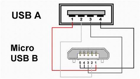 usb otg pinout schematic now wiring diagram website