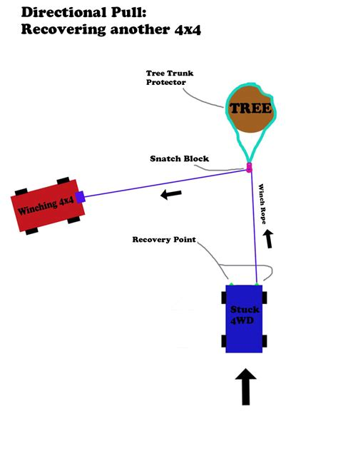 wiring diagram reading reading transformer diagrams wiring