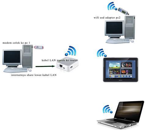 Wifi Portable Di Surabaya 3g router tp link tl mr3020 portable page37 kaskus