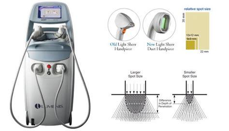 does lightsheer diode laser work laser rental laser pro canada rentals