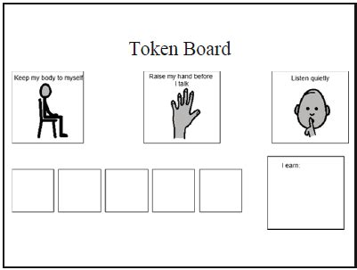 Token Board Template by Implications Special Topics Presentation