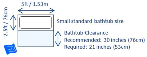 size of bathtub in feet bathroom dimensions