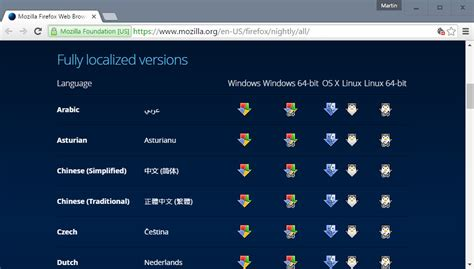 Best Hacks by Mozilla Publishes Firefox Nightly Localized Versions