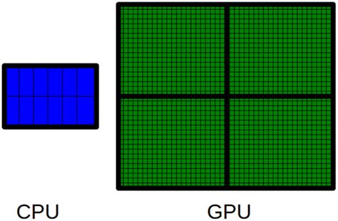 section marker frontiers g cnv a gpu based tool for preparing data to
